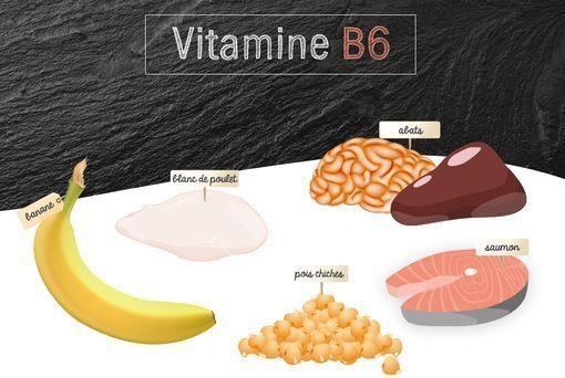 La vitamine B6