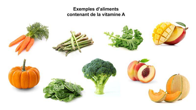 Les sources de vitamine A